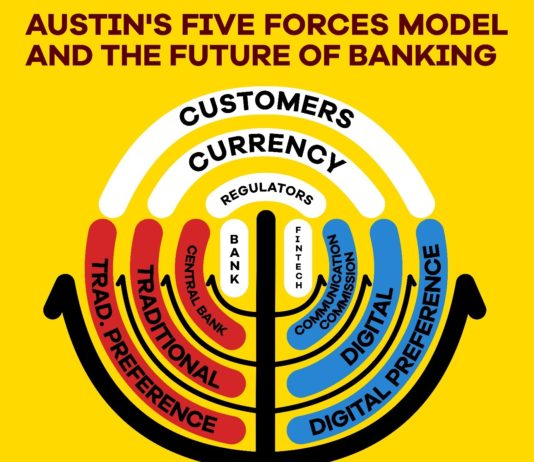 Austin Okere's Five Forces Model for Analysing the Future of Banking